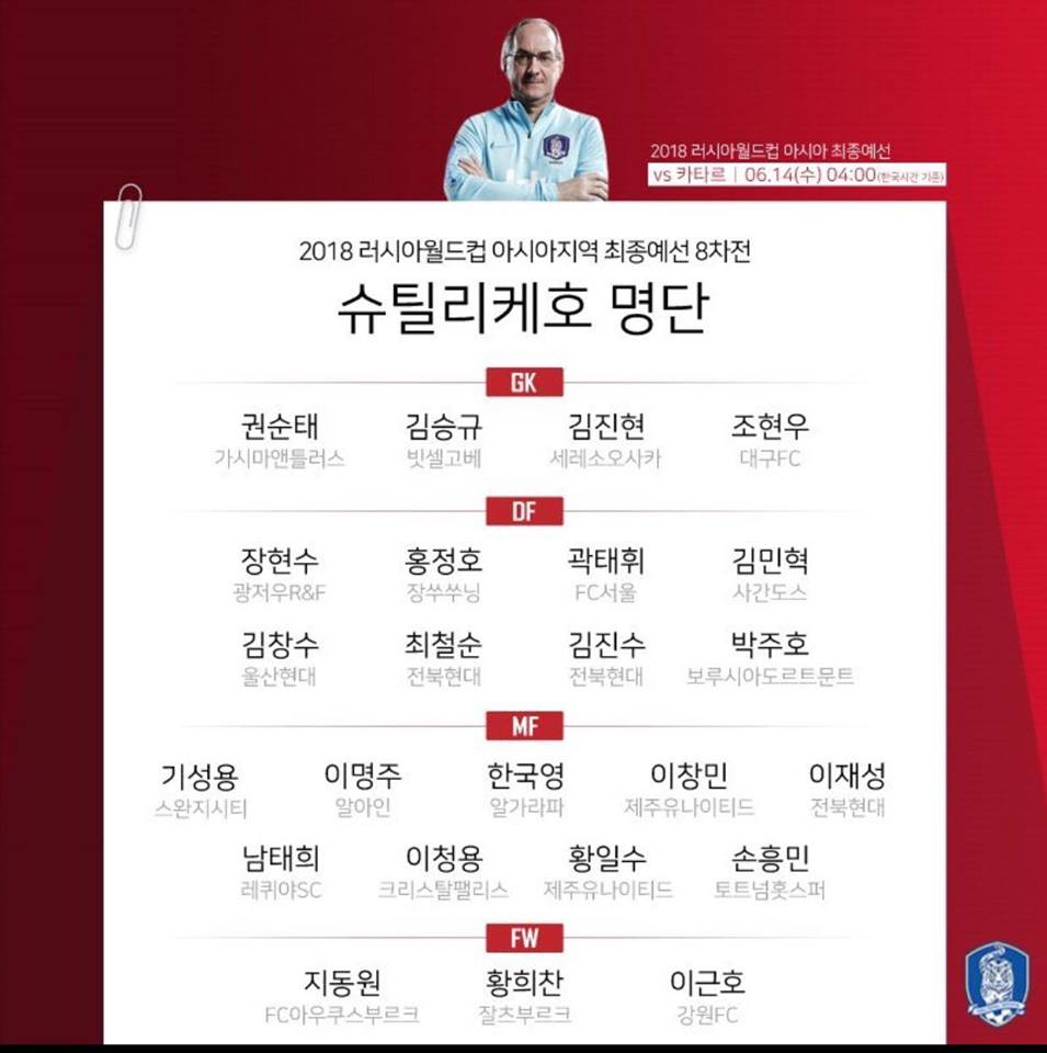 National Team Callups: Lee Jaesung returns; the Wookie out