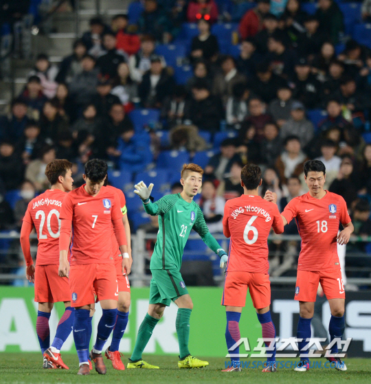 Confidence: Notes from Korea v Serbia & A 4-4-2 for the World Cup?