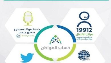 صورة 4 قنوات متاحة لاستقبال الاتصالات والاستفسارات في حساب المواطن