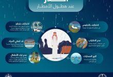"""صورة """"الدفاع المدني"""" : 6 نصائح مهمة لتفادي أخطار الأمطار والسيول"""