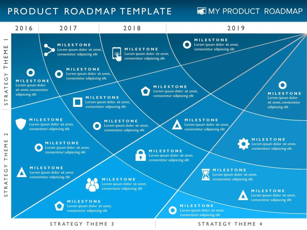 Agile Project Status Report Template and 100 Sample Roadmap Template Free 3 Project Status Report
