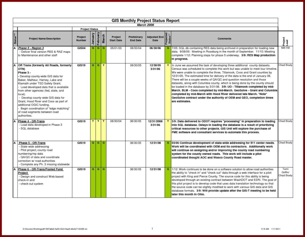 Agile Project Status Report Template and Project Status Report Template Excel Filetype Xls