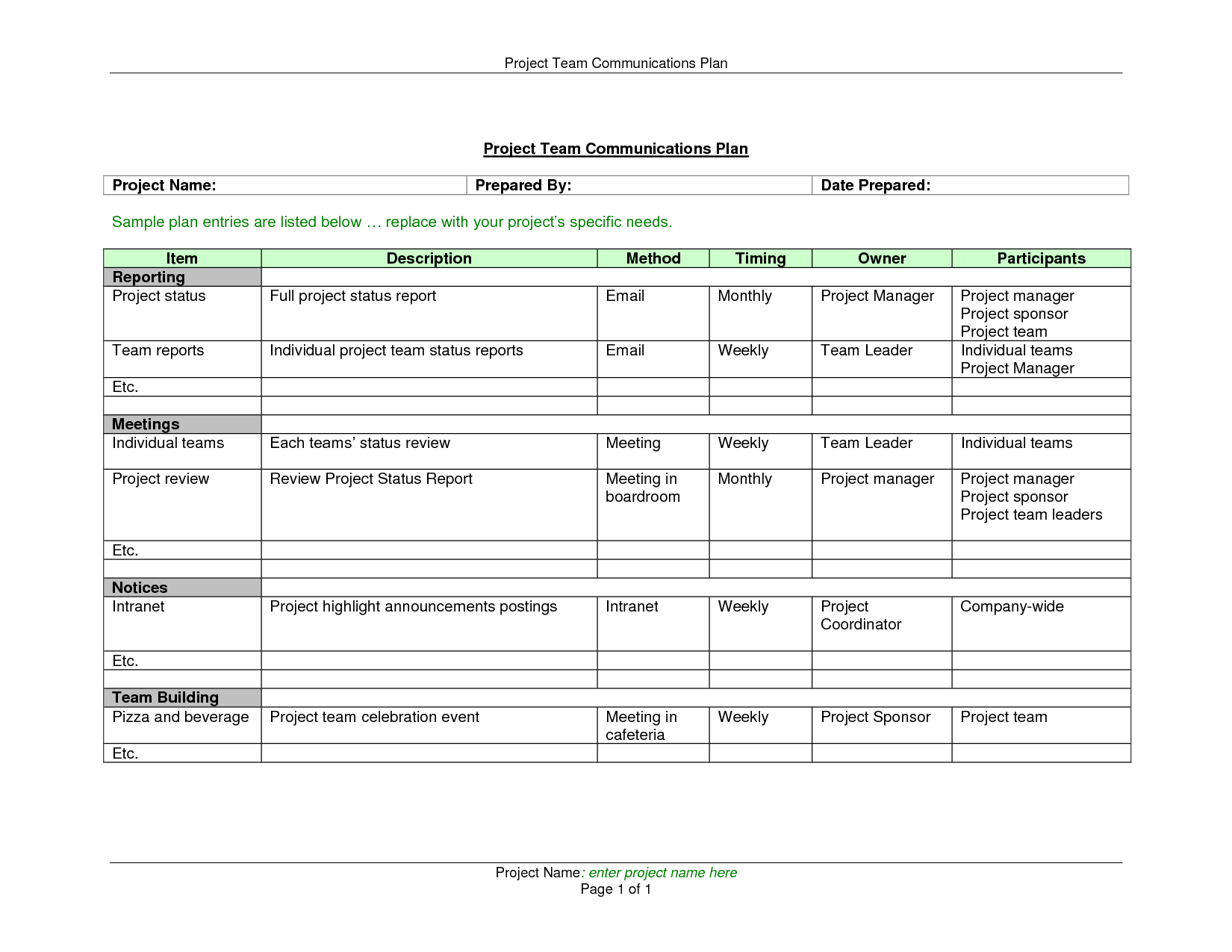 Agile Project Status Report Template and Weekly Status Report Template Cyberuse
