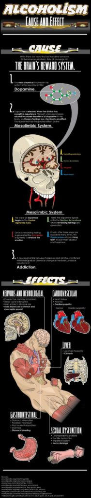 Al Anon Step One Worksheet and 284 Best Al Anon Images On Pinterest Addiction Recovery Al Anon