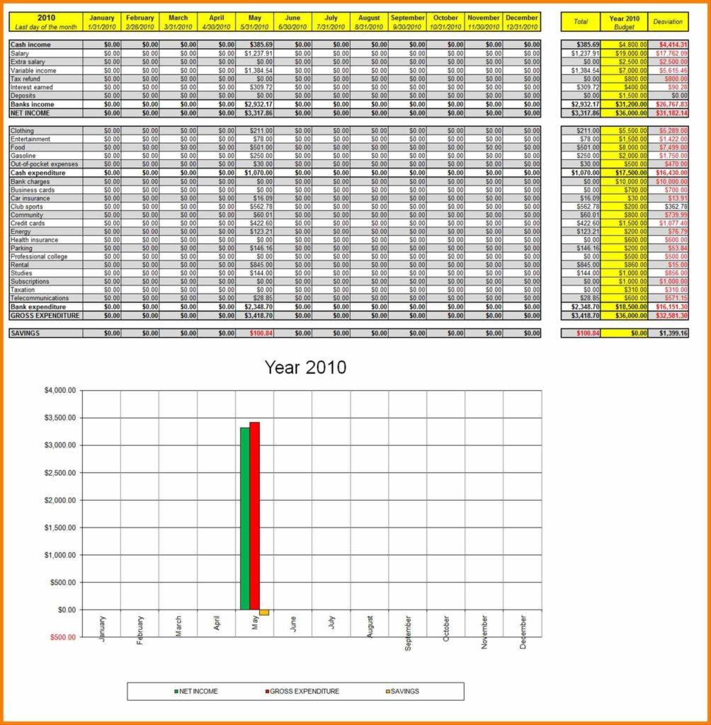 Asset Tracking Spreadsheet and Accounting Free Spreadsheet Spreadsheet Templates Excel