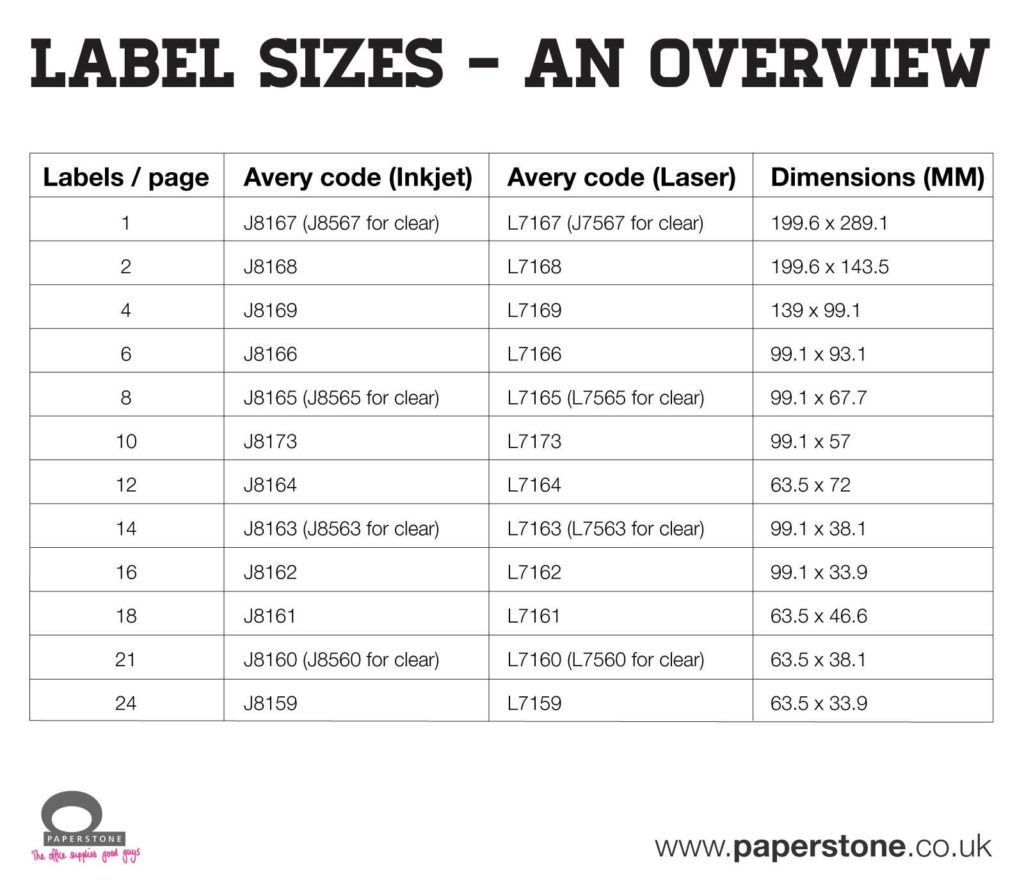 Avery 6 Labels Per Sheet Template and Labels Avery Labels All Sizes Templates Paperstone