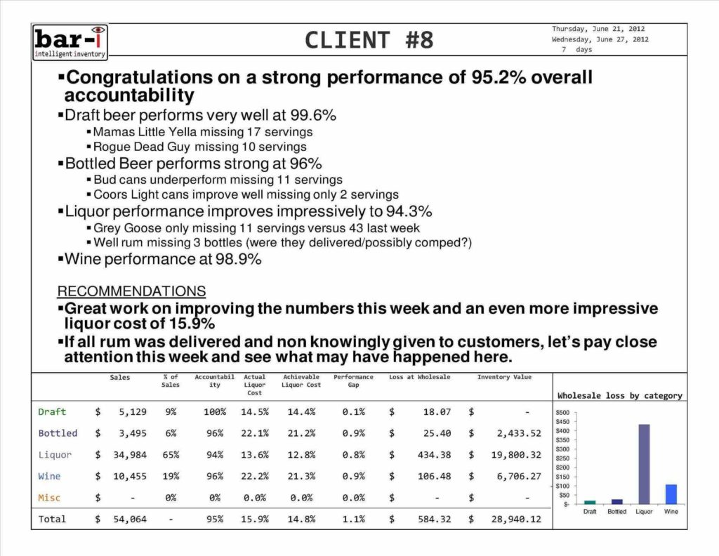Bar Liquor Inventory Spreadsheet and Control Template Inventory Spreadsheet Excel Wolfskinmall form