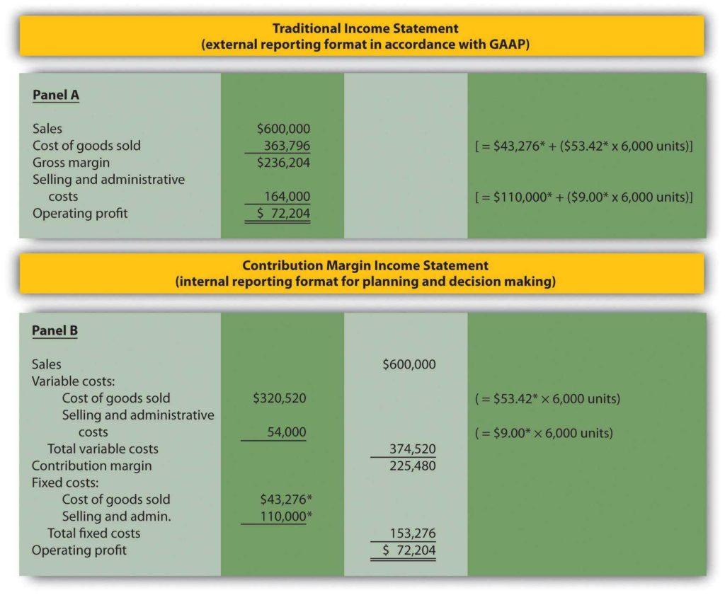 Basic Bookkeeping Spreadsheet and Simple Cash Flow Statement Template Excel Dingliyeya Spreadsheet