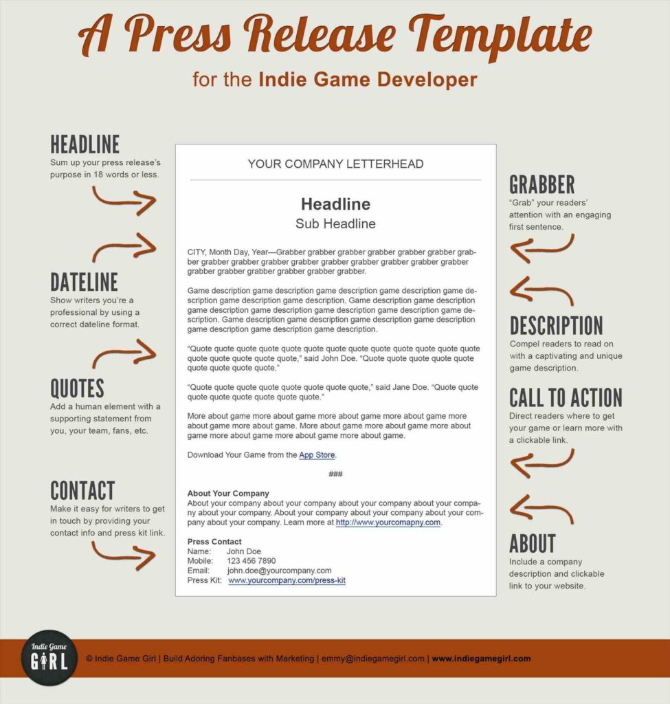 Bill Of Sale Template for Business and for Vehicle Bill Of Sale Templates Free Ms Vehicle Release Notes