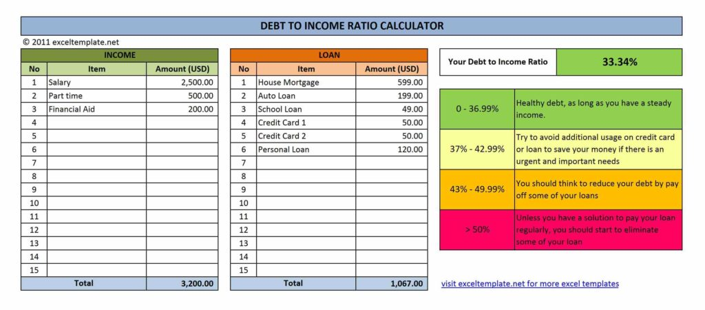 Bill Payment Spreadsheet Excel Templates and Debt to In E Ratio Calculator Excel Templates