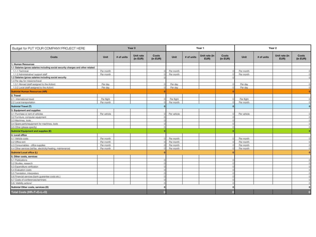 Bills Spreadsheet Template and 100 forecast Vs Bud Templates App for Planning Bud Ing