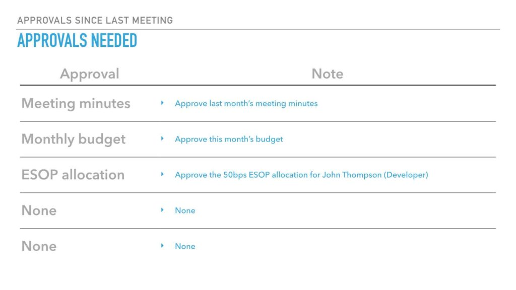 Board Meeting Report Template and Board Deck Template for Seed Stage Startups