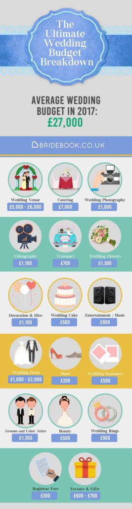 Budget Calculator Free Spreadsheet and Best 20 Wedding Bud Planner Ideas On Pinterest Wedding