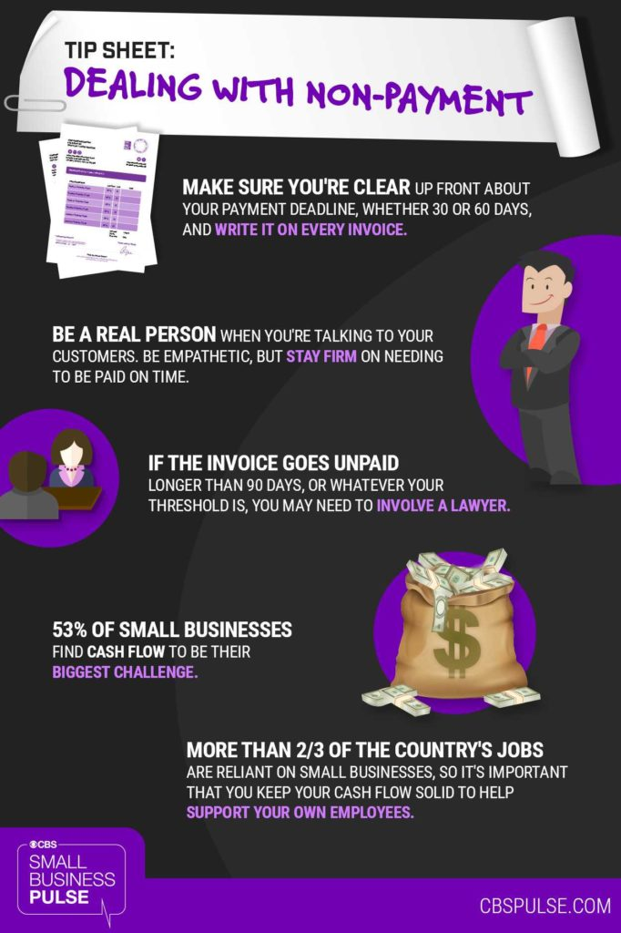 Business Cash Flow Spreadsheet and Infographic Cash Flow How to Keep the Bloodline Of Your Business