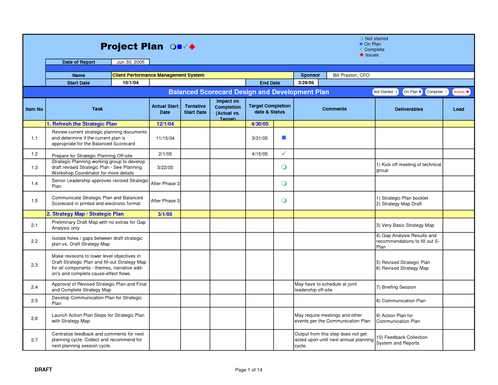 Business Financial Plan Template Excel and Project Management Plan Templates Documents and Pdfs