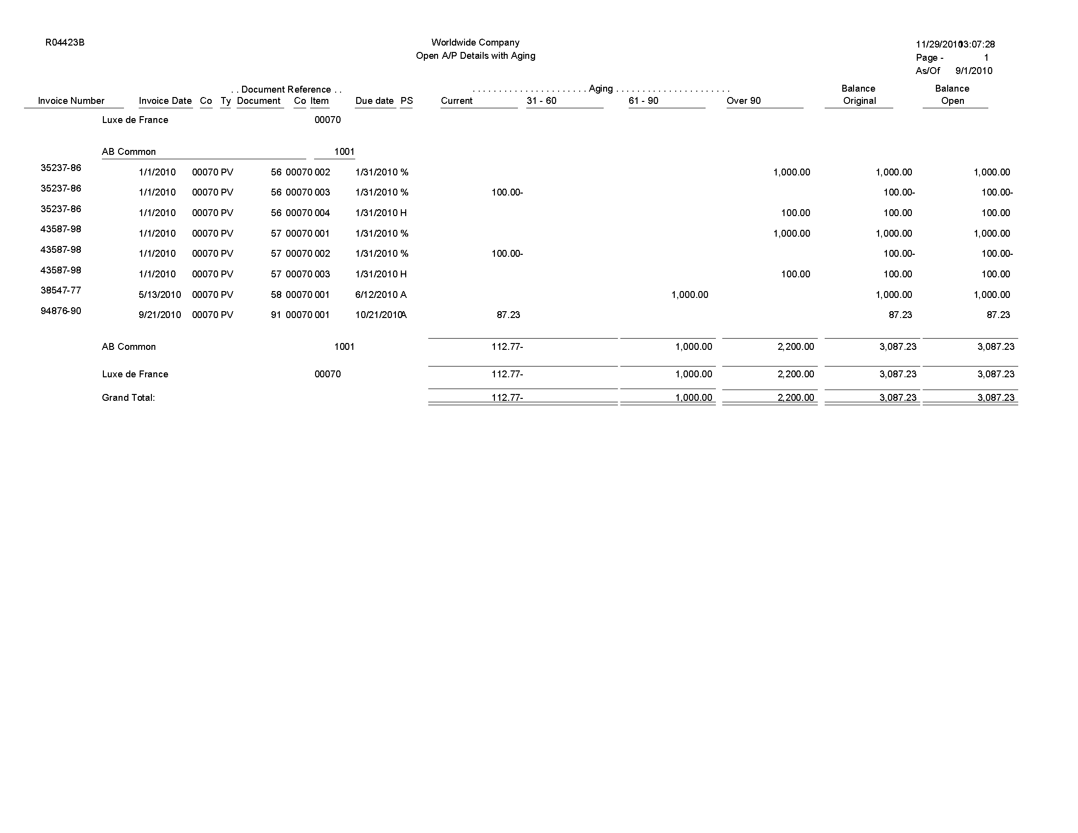 Business Valuation Report Template and Jd Edwards Enterpriseone Accounts Payable Reports