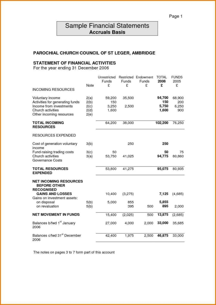 Church Balance Sheet Sample and Sample Church Balance Sheet Template and Church Balance Sheet