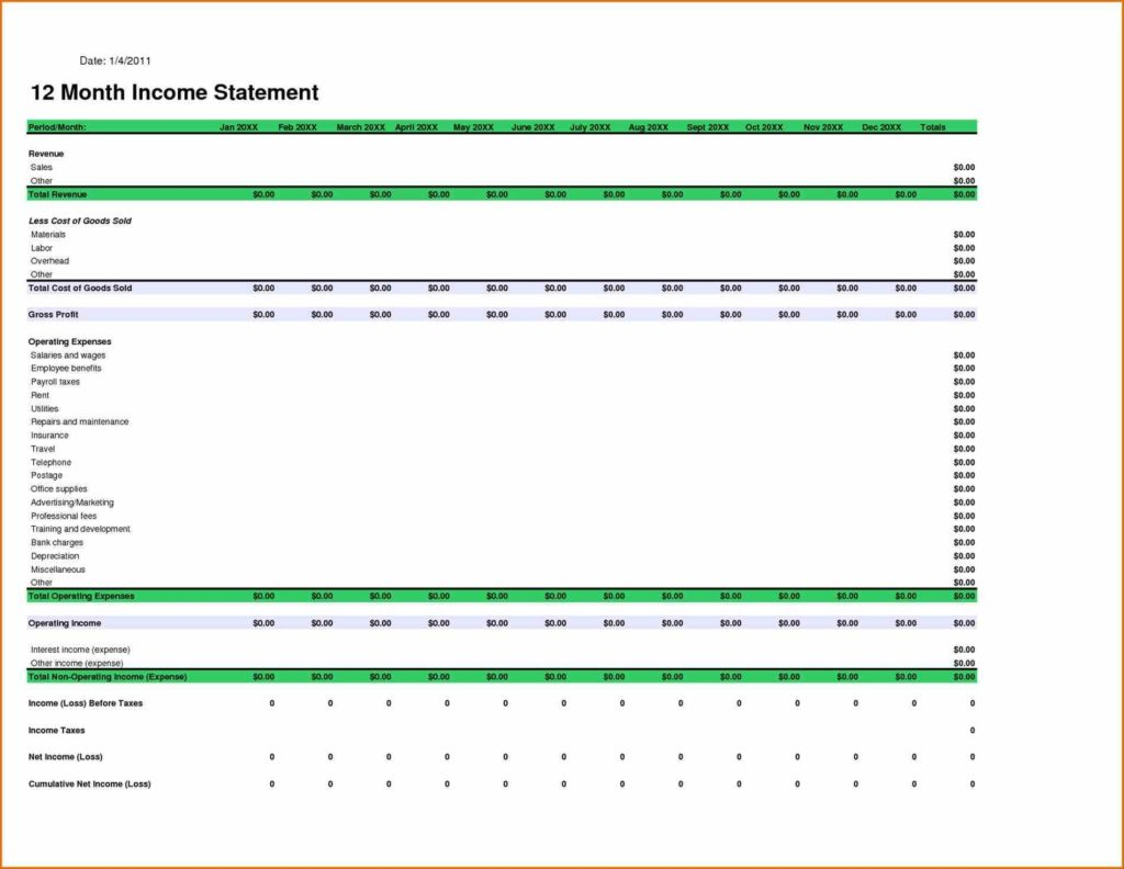 Church Financial Report Template and Sales Management Plan Template for In E Financial Reporting