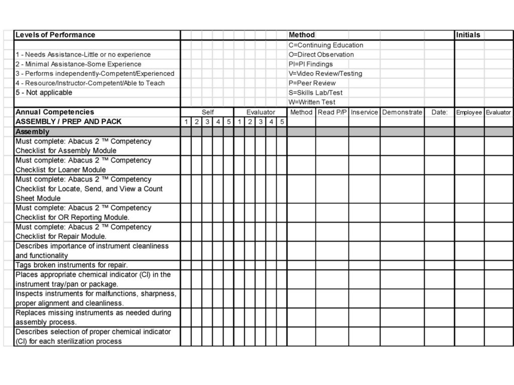 Compliance Audit Report Sample and Process Improvements Raise Spd Standards and Quality or Manager