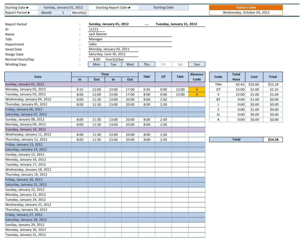 Construction Expense Report Template and Construction Project Progress Report Template Excel and Free