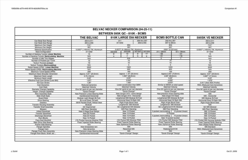 Construction Take Off Spreadsheets and Cost Parison Spreadsheet Template Virtren