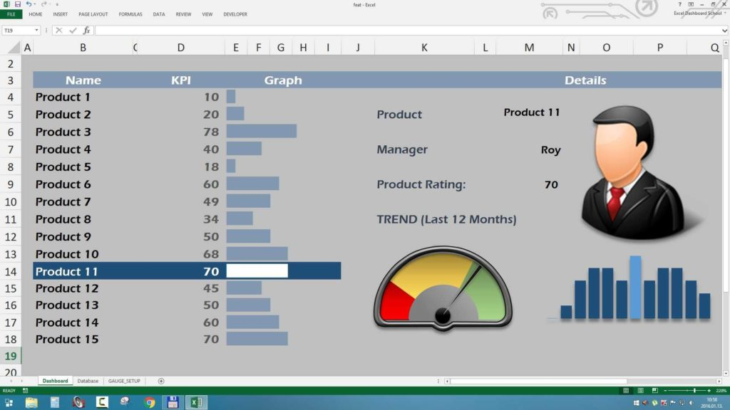 Dashboards In Excel Templates and Creating Excel Product Metrics Dashboard Using Speedometer Youtube
