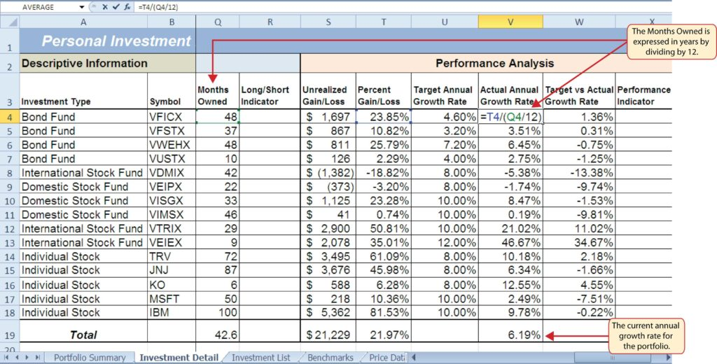 Data Analysis Spreadsheet and How to Use Microsoft Excel the Careers In Practice