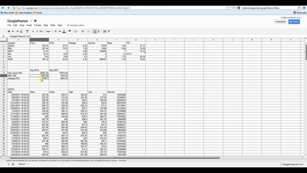 Data Analysis Spreadsheet and Stock Quotes within A Spreadsheet Google Docs and Excel Youtube