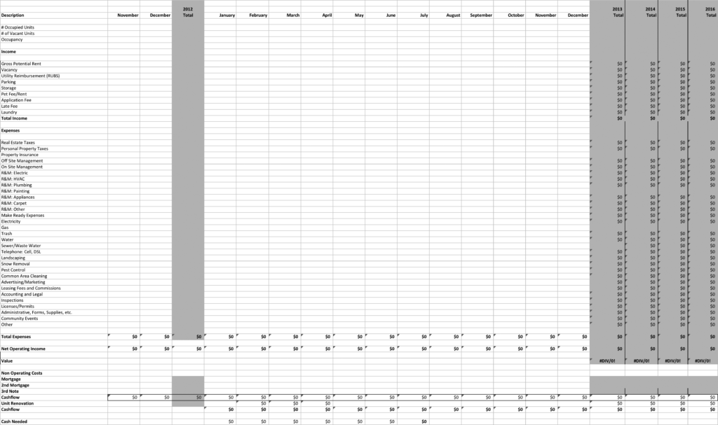 Data Analysis Spreadsheet and Tips On Multifamily Property Deal Analysis