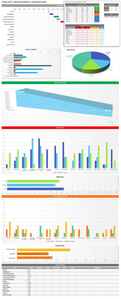 Data Mapping Excel Template and 32 Free Excel Spreadsheet Templates Smartsheet