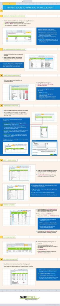 Debt Consolidation Spreadsheet and Best 25 Excel Bud Ideas Only On Pinterest Bud Spreadsheet