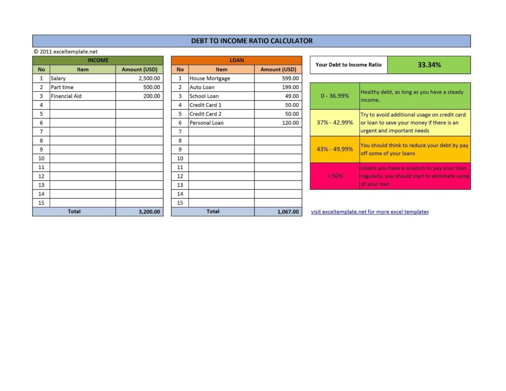 Debt Elimination Spreadsheet and Debt Elimination Calculator Excel and Debt Elimination Calendar