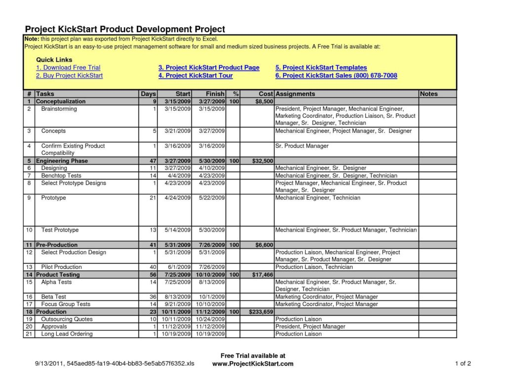 Demand forecasting Excel Template and Project Planning Template Excel It Resume Cover Letter Sample