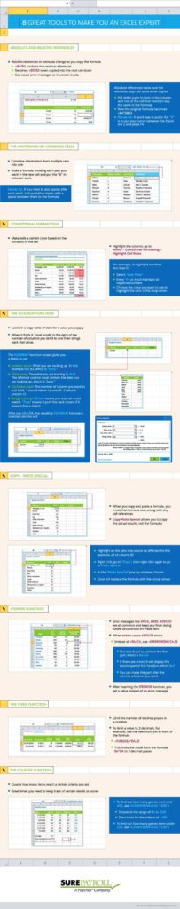 Demand forecasting Excel Template and Risk Template In Excel Risk Heat Maps or Risk Matrix for