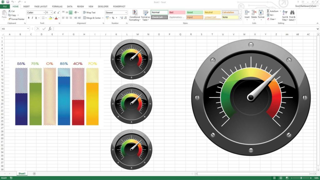 Download Excel Dashboard Template and Creating Kpi Dashboard with Gauges Excel Dashboard Templates