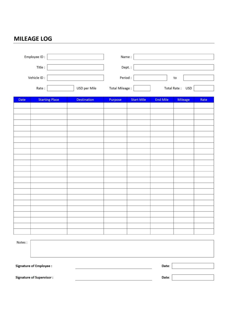 Driver Daily Log Sheet Template and Mileage Log Freewordtemplates