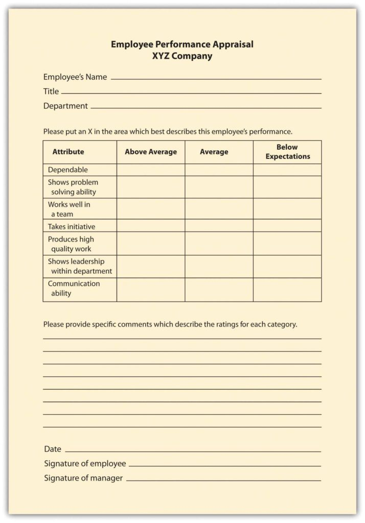 Employee Performance Evaluation Report Sample and Employee assessment