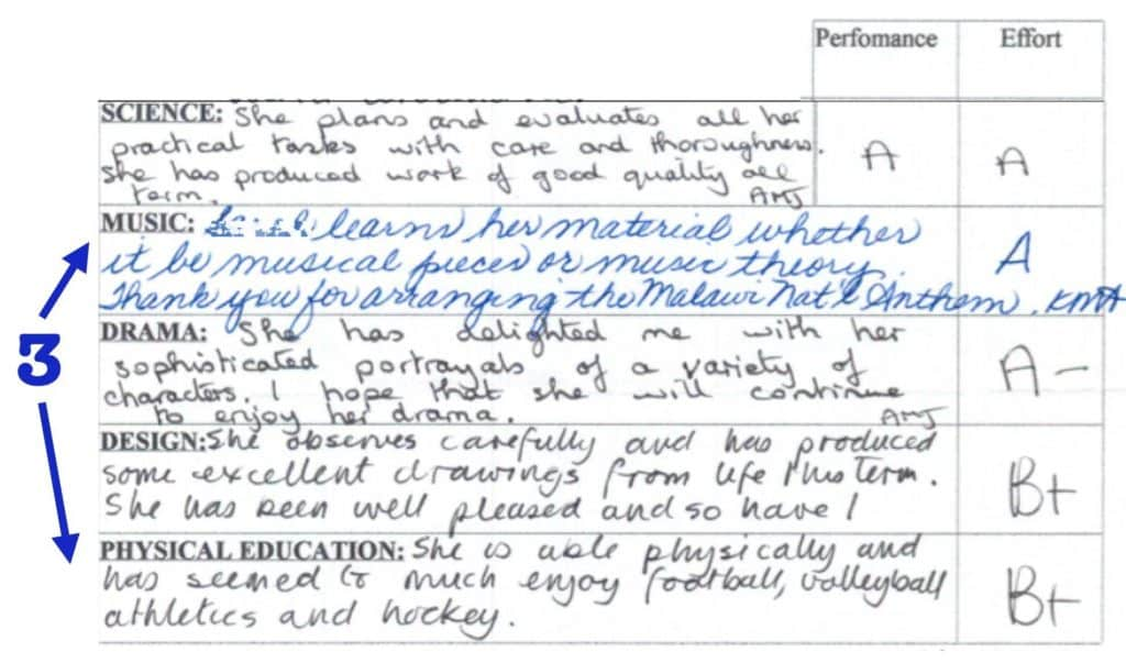 Example Of Parents Comments On Report Card and Report Cards From Around the World Zomba Malawi Finding Schools