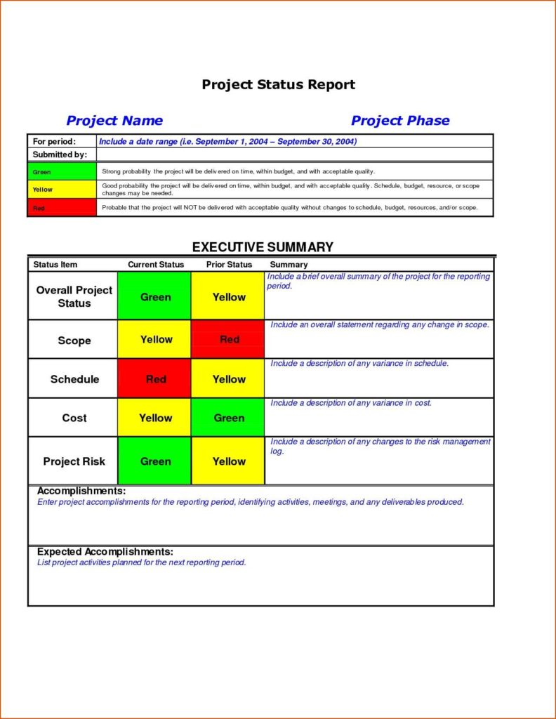Example Of Project Status Report and Agile Project Status Report Template asepag Spreadsheet