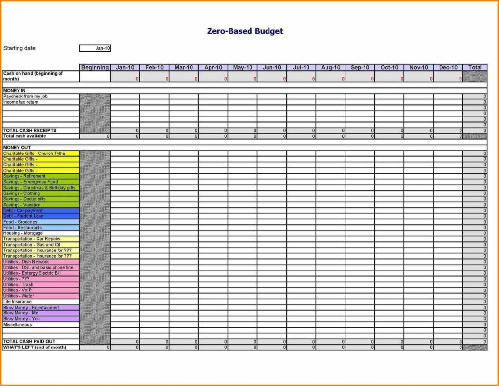 Excel Estimating Templates and Excel Free Time Spreadsheet Monthly Bud Spreadsheets