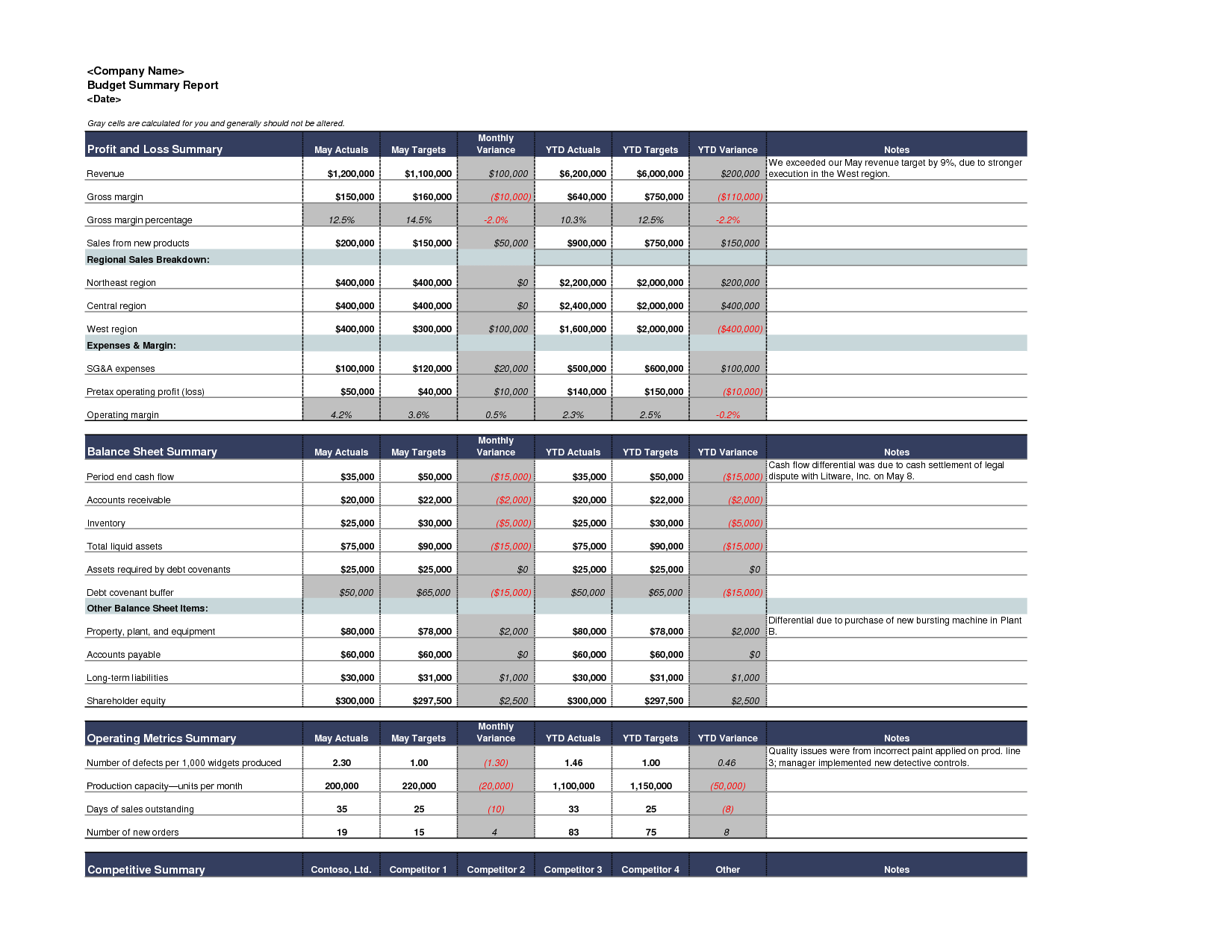 Excel Reports Examples and Excel Reporting Templates Best Business Template