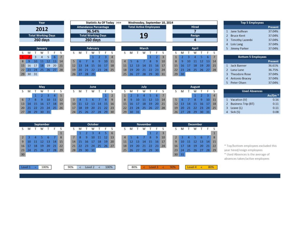 Excel Sample Worksheet and top 3 Spreadsheets to Manage Your Employee S attendance Excel