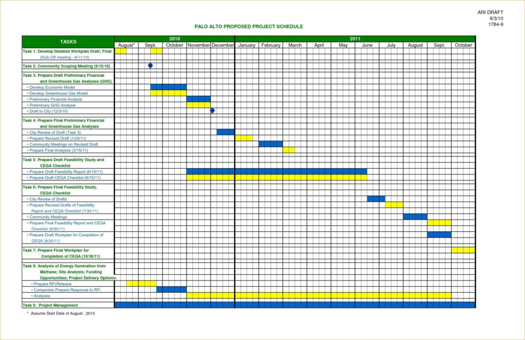 Excel Spreadsheet for Project Management and Construction Schedule Template Excel Ganttchart Template for