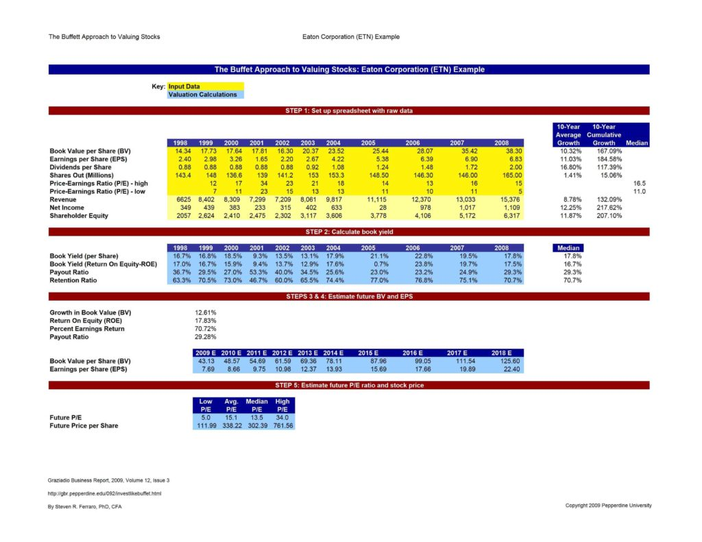 Excel Template for Inventory Control and Stock Valuation Calculator Template