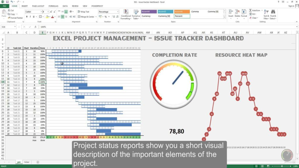 Excel Templates for Project Management Free Download and Excel Dashboard Templates Dailymotion