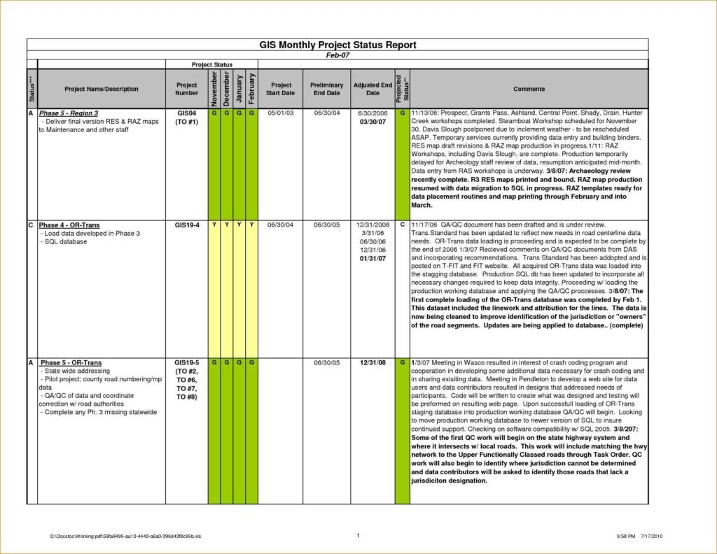 Excel Templates for Project Management Free Download and Project Management Status Report Template Excel Best Template