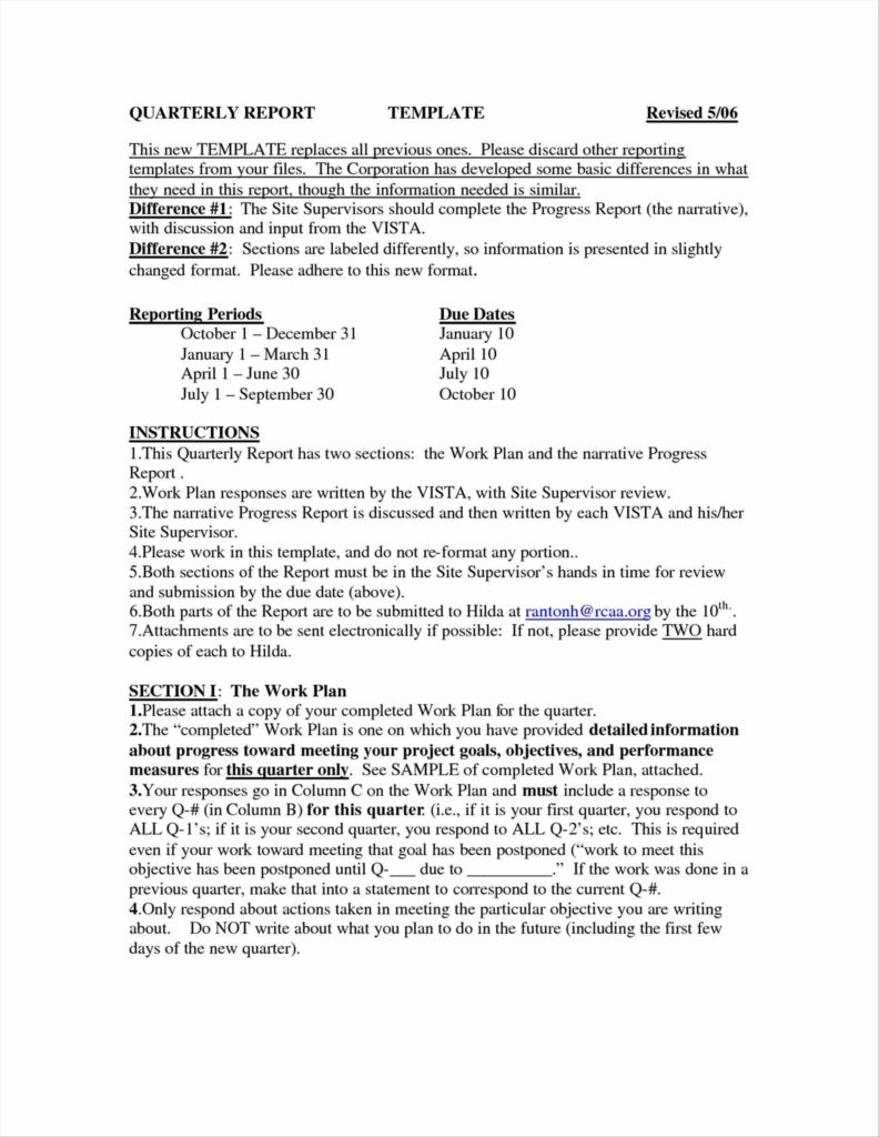 Fake Invoice Template and Payroll Template Word Invoice Template Ms Word Report Templates