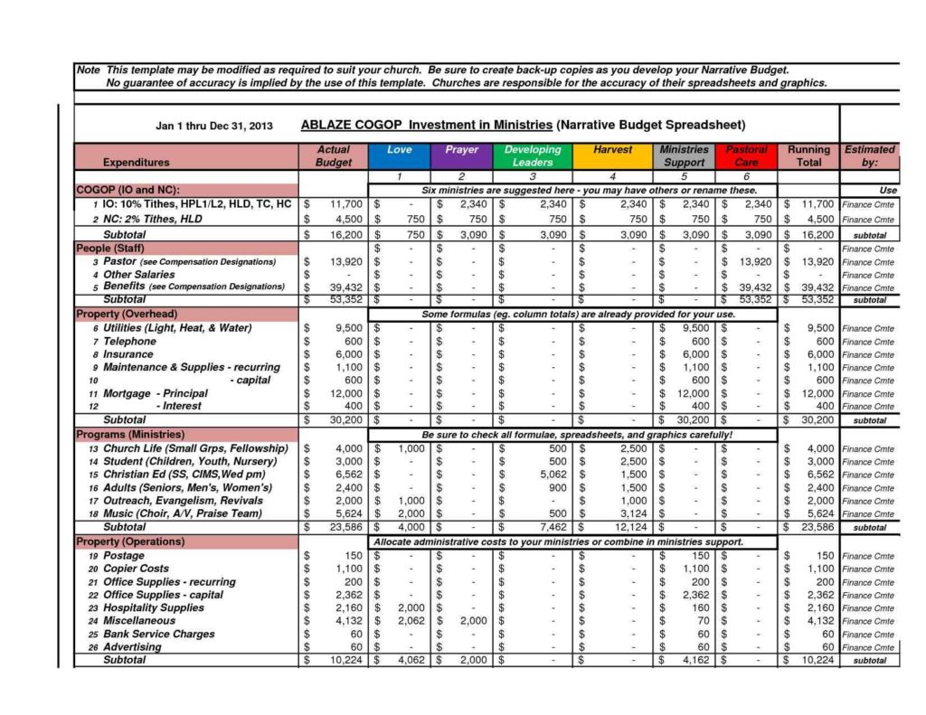 Financial Budget Spreadsheet and Financial Bud Spreadsheet Haisume