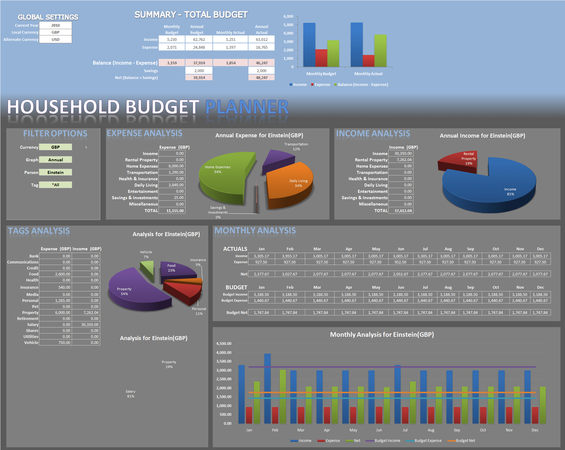 Financial Dashboard Template for Excel and Excel Personal Expense Tracker 7 Templates for Tracking