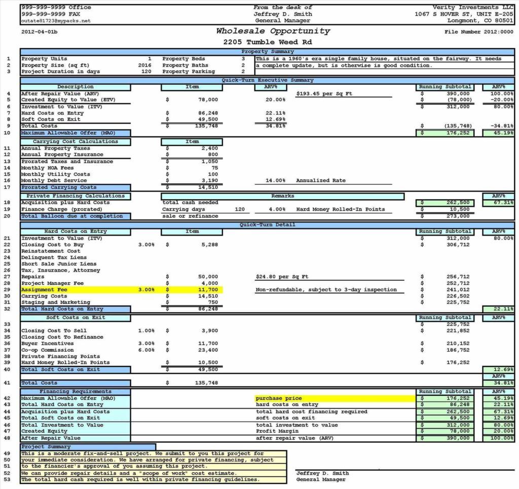 Food Cost Analysis Spreadsheet and Rental Spreadsheet Spreadsheets Rental Cost Analysis Spreadsheet